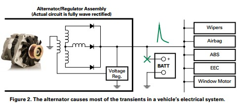 App note: Automotive circuit protection using Littelfuse automotive TVS diodes