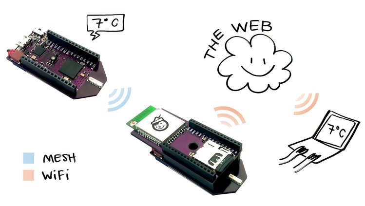 Pinoccio – WiFi Mesh networking for Arduino and IoT available now!