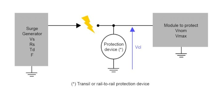 Protection of Automotive Electronics from Electrical Hazards
