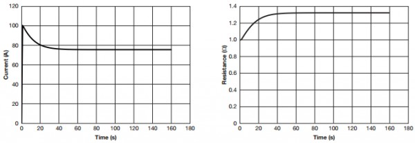 App note: Grid resistors: Determining nominal resistance
