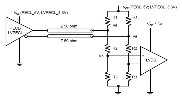 Interfacing LVDS to PECL, LVPECL, CML, RS-422 and single-ended devices