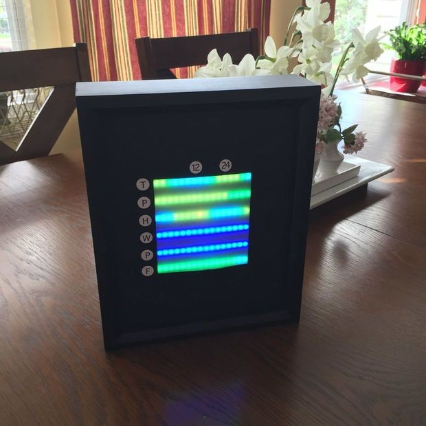 Color coded weather forecasting with Raspberry Pi