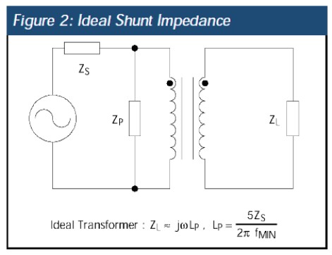 App note: Transformers