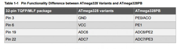 App note: Differences between ATmega328/P and ATmega328PB