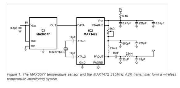 App note: Simple wireless temperature monitor also has dataLogging capabilities