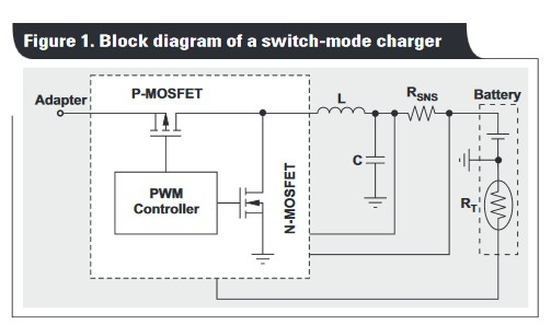 Battery-charging considerations for low-power applications [PDF]