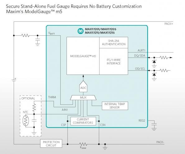 Battery-pack fuel gauge with SHA-256 authentication prevents pack cloning