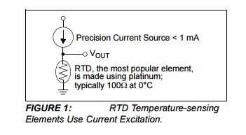 App note: Precision temperature-sensing with RTD circuits