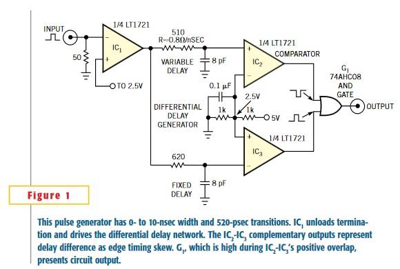 Simple nanosecond-width pulse generator provides high performance