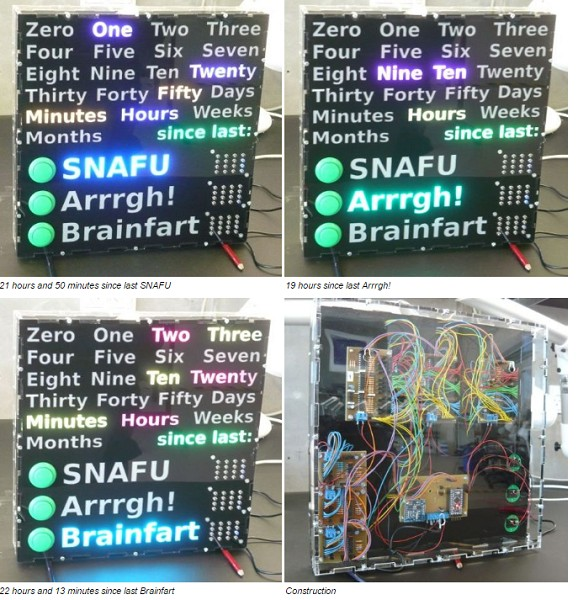 SNAFU box