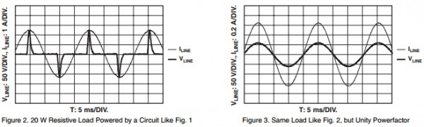 App note: Rectifiers for Power Factor Correction