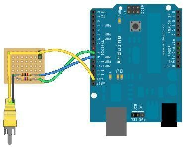 Skill Sunday: Arduino TV Out