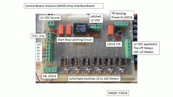 Progress on the LDMOS amplifier