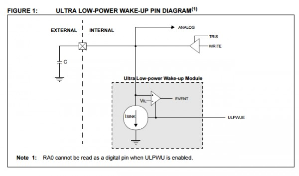 App note: Using the Microchip Ultra Low-power Wake-up module