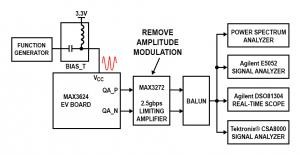 Assess Power-Supply Noise Rejection in Low-Jitter PLL Clock Generators
