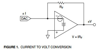 App note: Programmable power supplies
