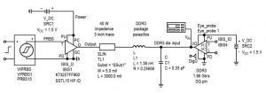 Simulating FPGA Power Integrity Using S-Parameter Models