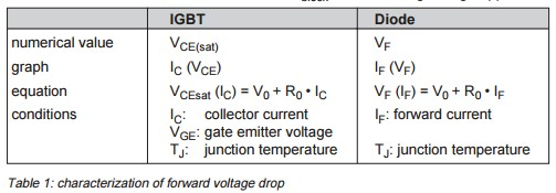 App note: Choosing the appropriate component from data sheet ratings & characteristics.