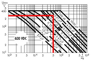 App note: Selection of capacitors for pulse applications