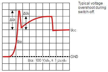 App note: Snubber capacitors for complete insurance of power semiconductors