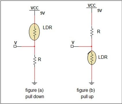 Light intensity meter using AT89C52 microcontroller