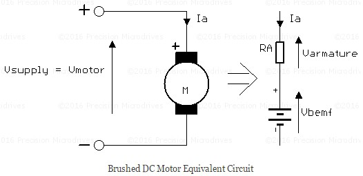 App note: Sensorless speed stabilizer for a DC motor