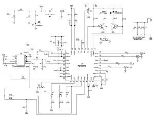ADN2848 AC-Coupled Optical Evaluation Kit