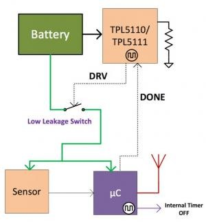 Using Nanotimers to Reduce IoT System Power Consumption by an Order of Magnitude