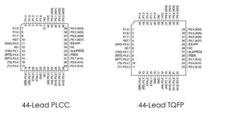8051 Microcontroller Pin Diagram and Pin Description Image 2