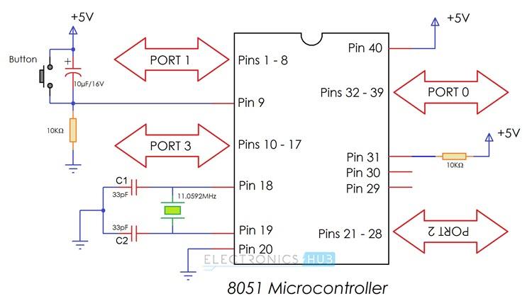 8051 Microcontroller Pin Diagram and Pin Description Image 3