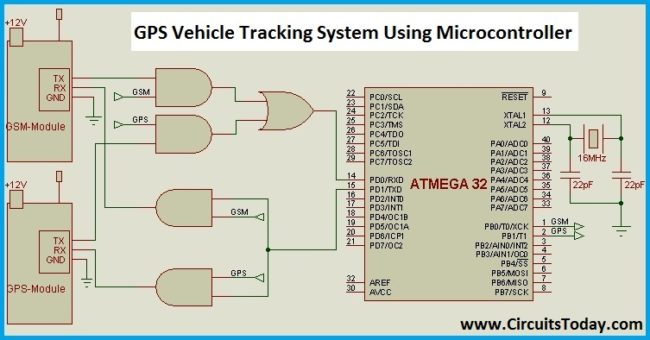 GPS-GSM Based Vehicle Tracking System Using Microcontroller