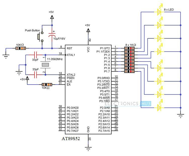 Basics of Embedded C Program Image 2