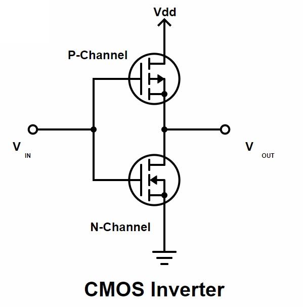 Basic Electronic Components Image 5