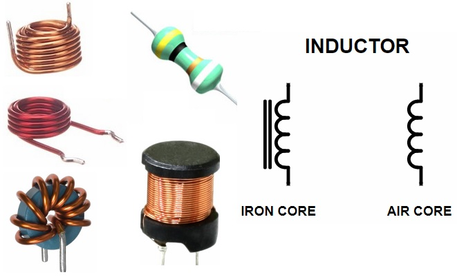 Basic Electronic Components Image 10