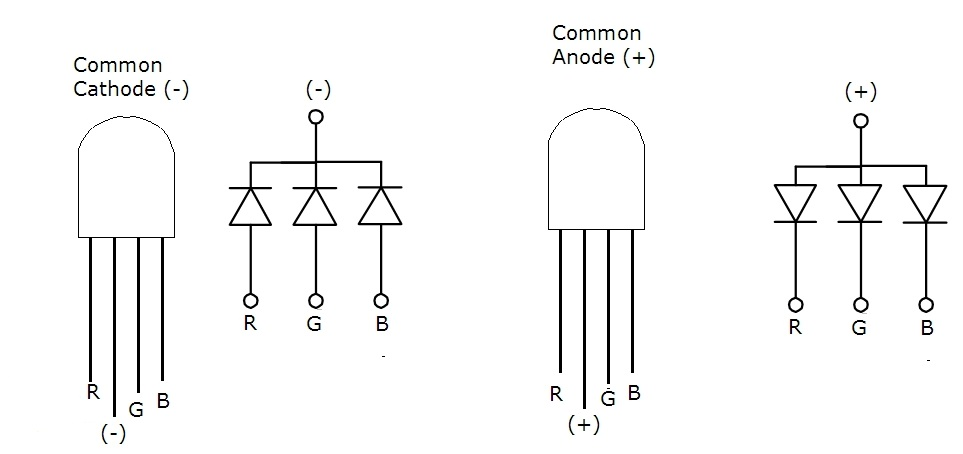 rgb-led-pin-diagram
