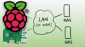 How to build a Raspberry Pi NAS: the Full Guide