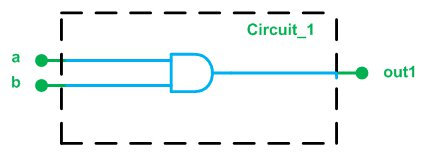 Getting Started with VHDL for Digital Circuit Design