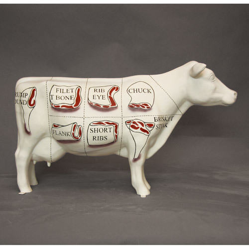 Butcher's Cow Chart