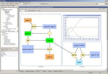 Figure 1: The Block diagram editor lets users drag and drop models and elements.