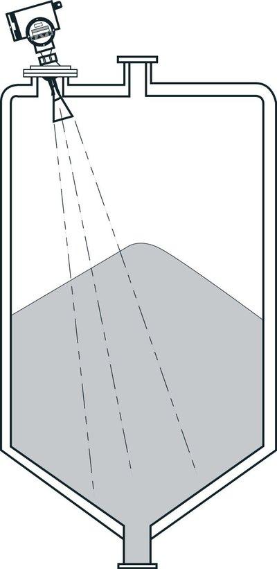 Figure 1: Angle of repose