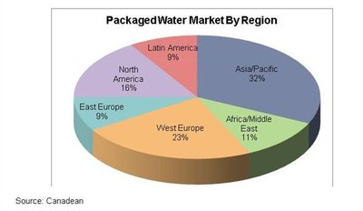 bottled water market in philippines Sales of bottled water in the philippines continue to grow, supported by the increasing number of water-refilling stations that offer both bulk- and small-pack products.