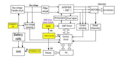 power module solutions for the automotive electronics industry rh electronicsonline net au