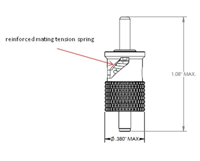 Diagram showing spring inside an ST connector