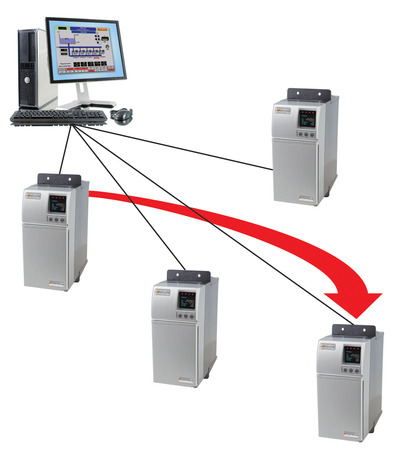 Figure 3: A DNP3 outstation device communicating with several DNP3 master devices.