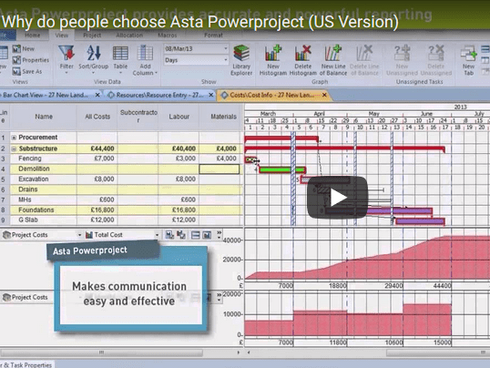 Video: Why Choose Asta Powerproject?
