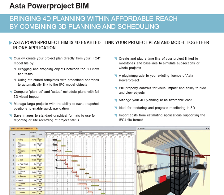 Asta Powerproject BIM