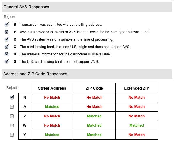 AVS Defaults