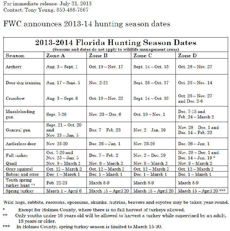 Tax collector of escambia county 2013 14 hunting season for Renew florida fishing license