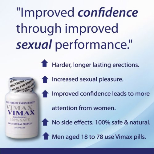 Vimax Benefits