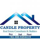 Candle Property